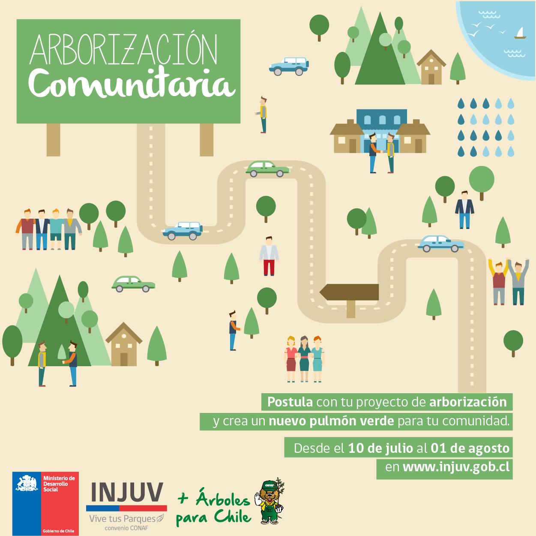 INJUV y CONAF te invitan a presentar tu proyecto de arborización y a mejorar tu comunidad